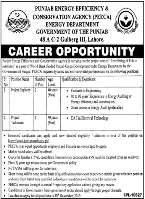 Punjab Energy Department Jobs PEECA November 2019