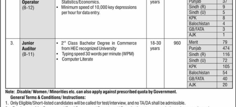 Office of Military Accountant General NTS Jobs