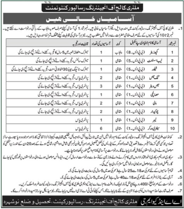 Military College of Engineering Risalpur Jobs District Nowshera