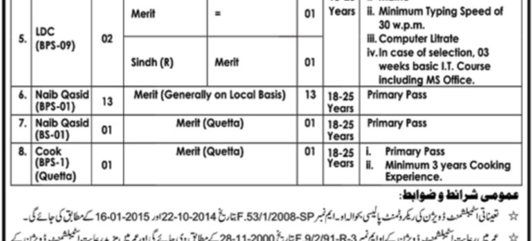 Ministry of Interior Jobs PTS Test Roll Number Slip