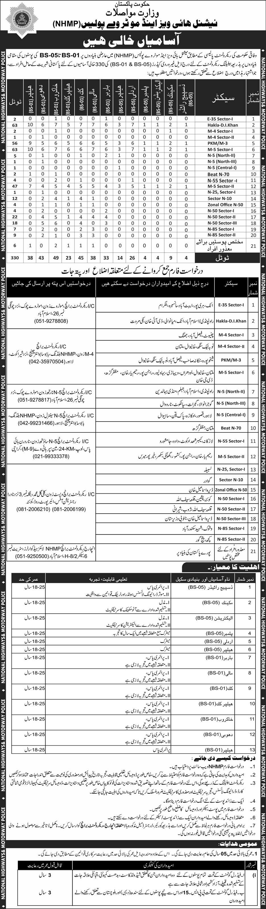 National Highways and Motorway Police NHMP Jobs 2019 November