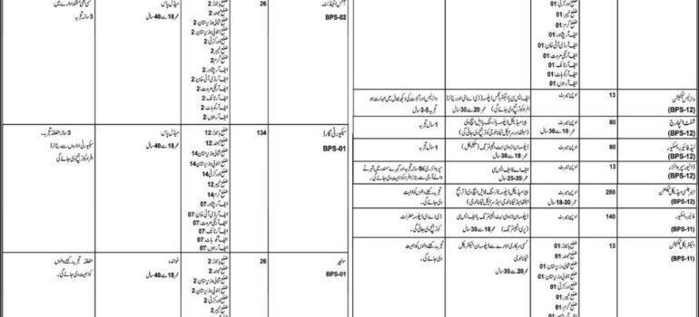 Rescue 1122 KPK Jobs PTS Test Roll No Slip