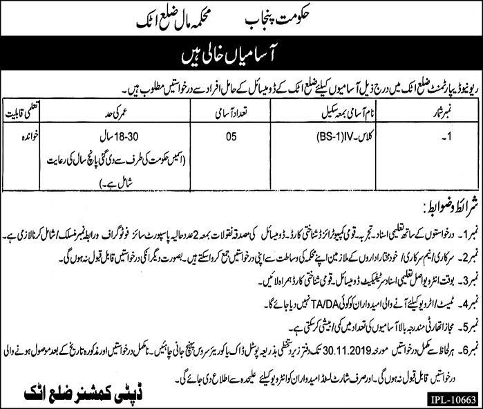 Revenue Department Attock Jobs 2019