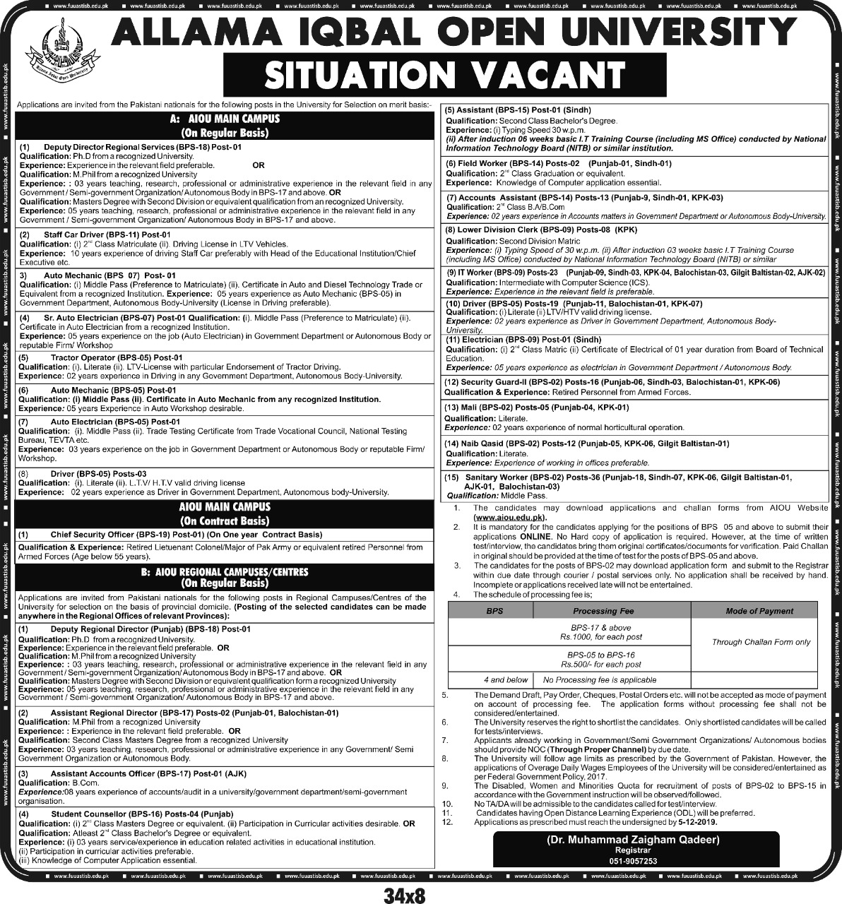 AIOU Jobs Allama Iqbal Open University