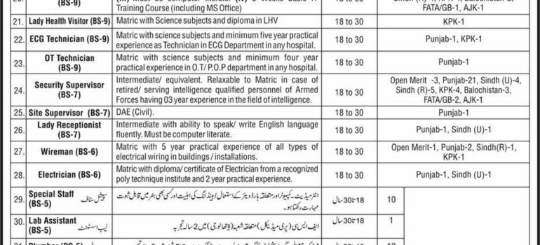 Ministry of Defence MOD Jobs NTS Test Roll No Slip