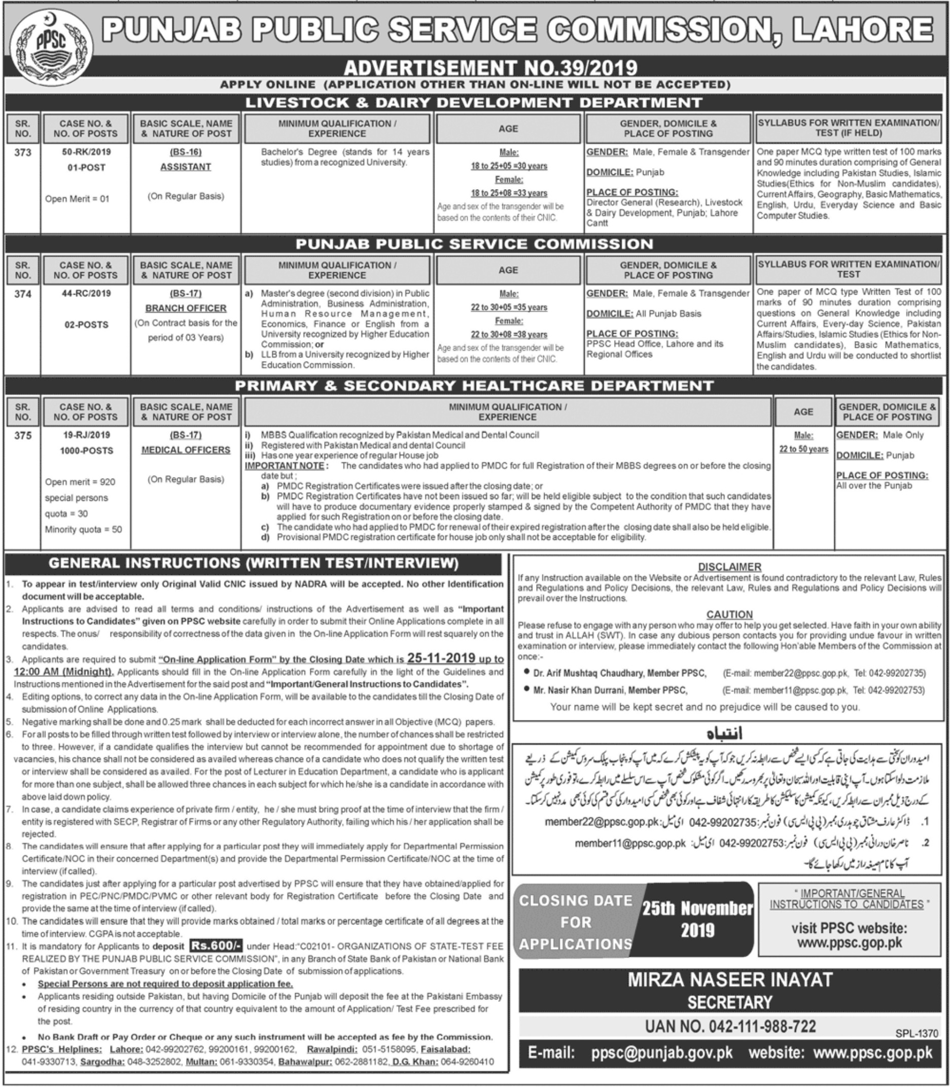 Punjab Public Service Commission PPSC Latest Jobs