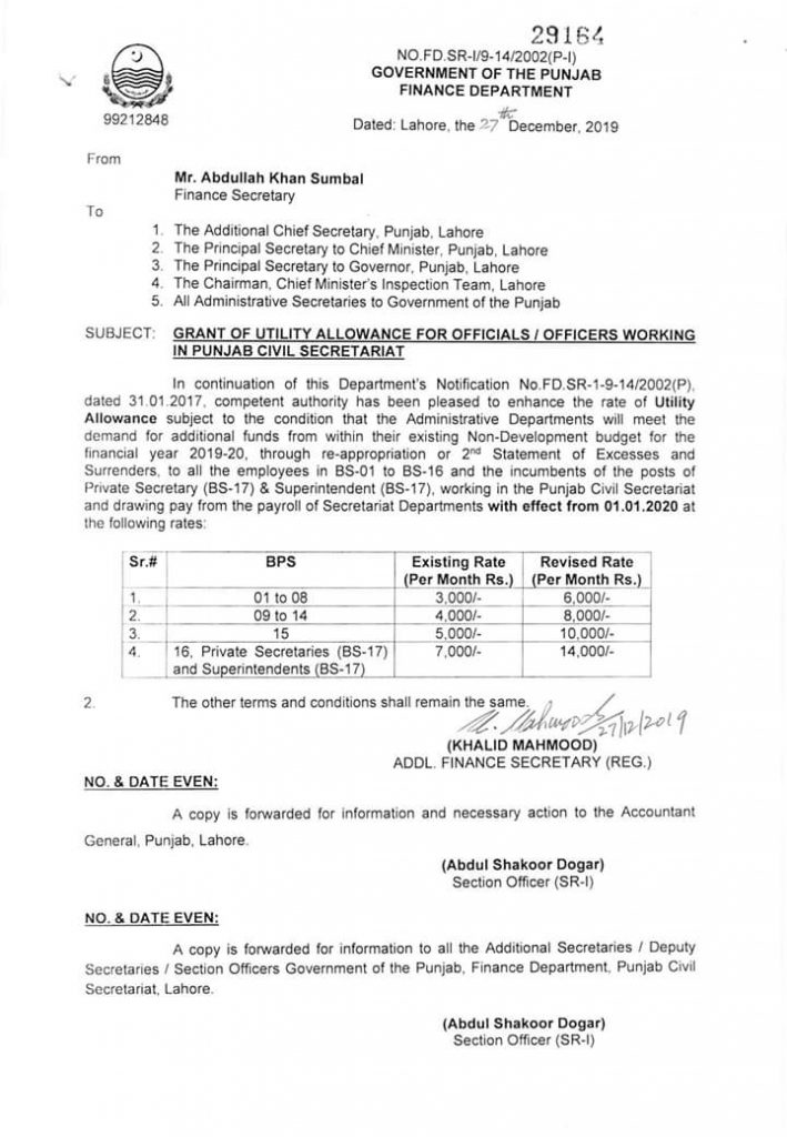 Utility Allowance Notification for the province of Punjab