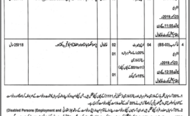 District and Session Judge Khanewal Jobs Test Roll No Slip