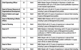 Sindh Institute of Cardiovascular Diseases Jobs