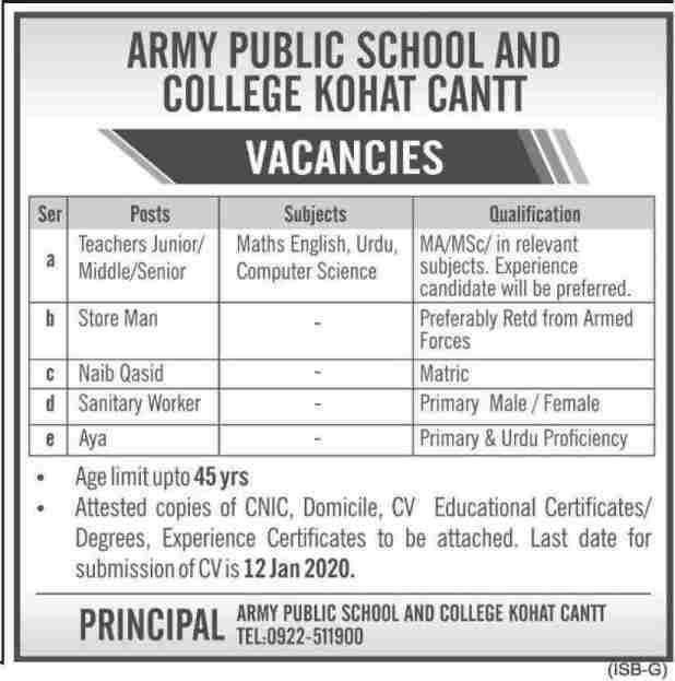 Army Public School and College Kohat Jobs