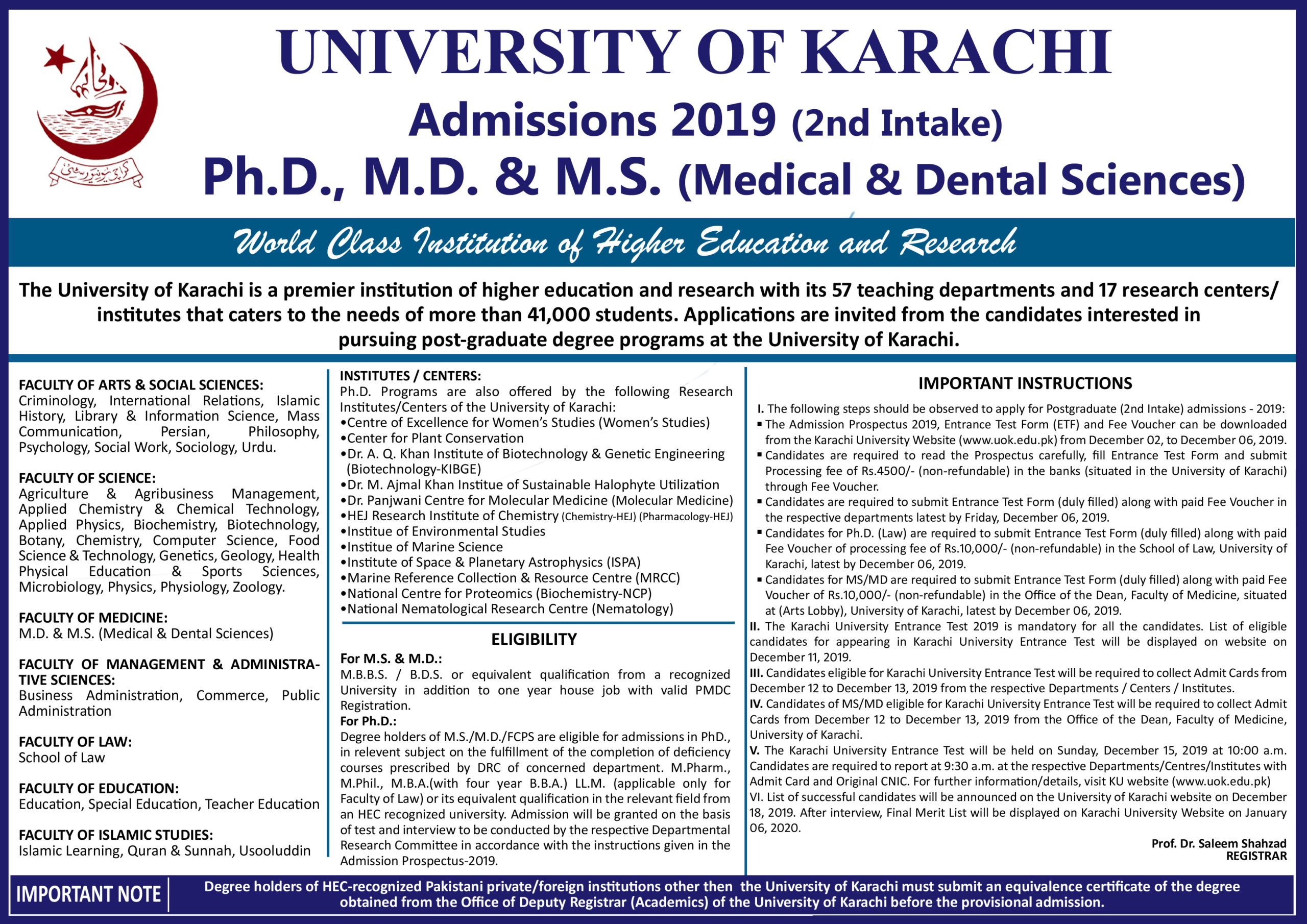 University of Karachi Admission Phd MD MS Final Merit List