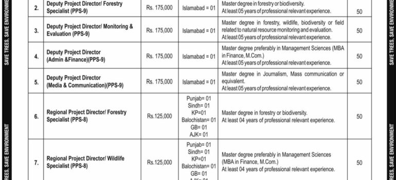 Ministry of Climate Change MOCC Jobs