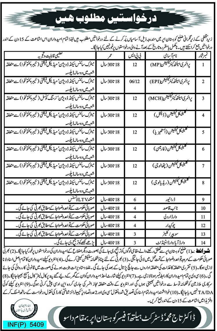 District Health Officer Kohistan Jobs