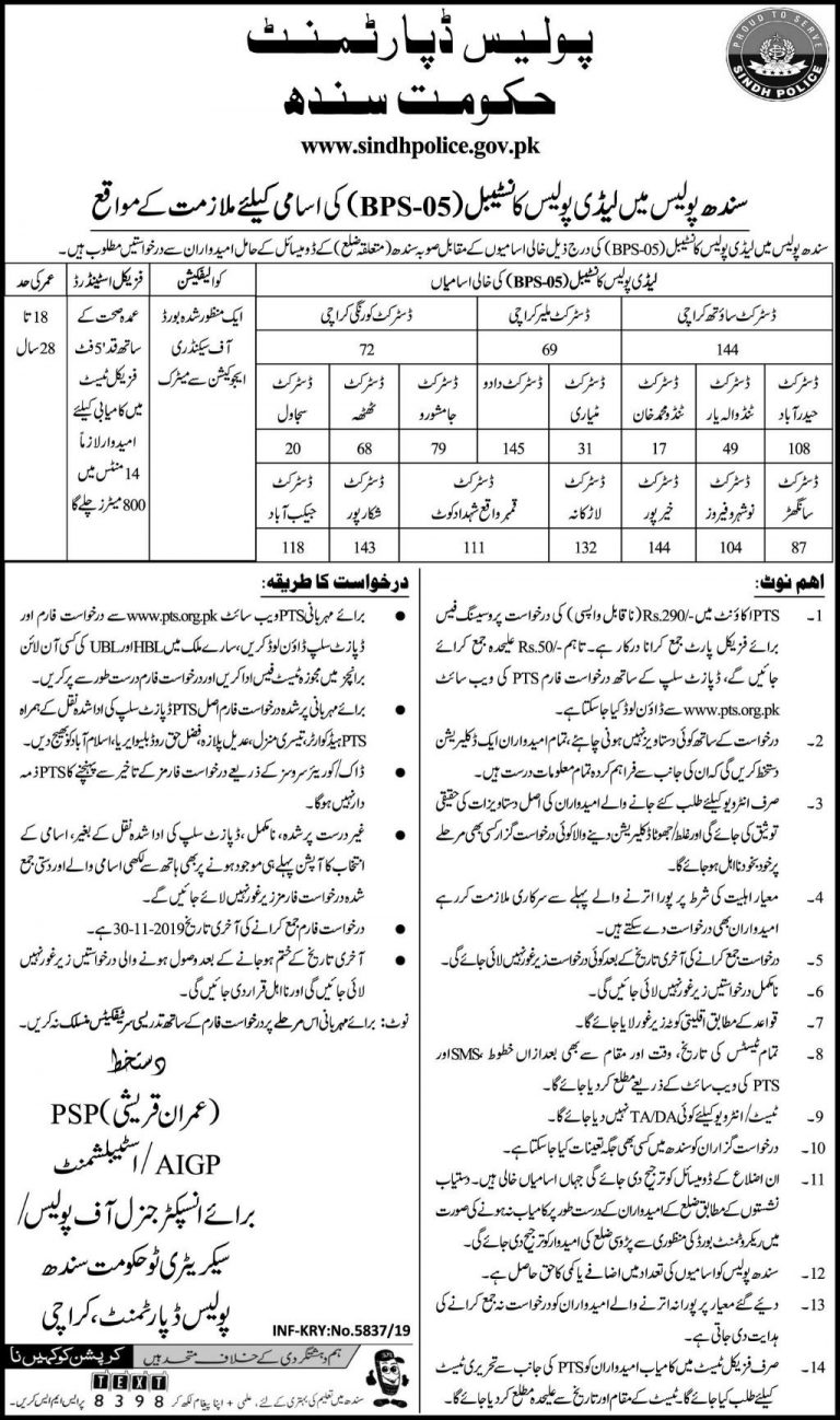 Sindh Police Jobs PTS Result