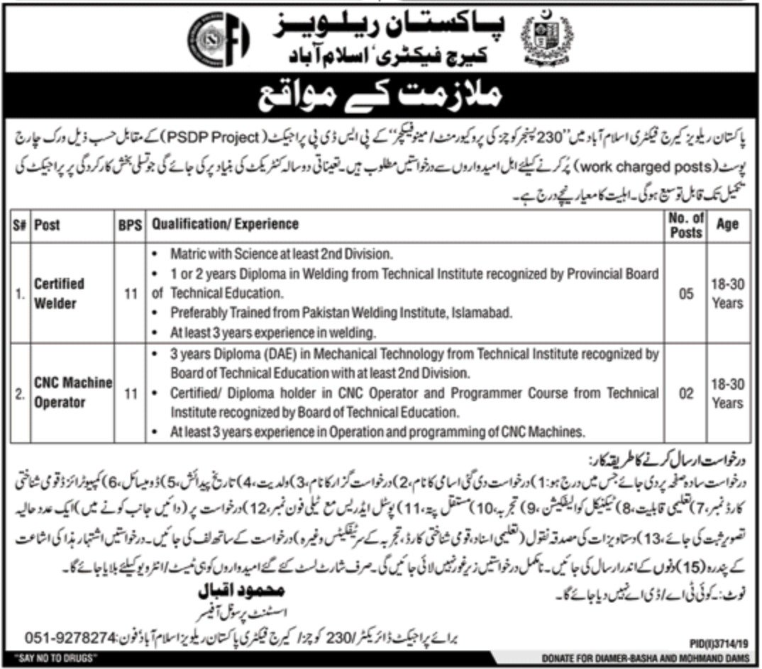 Pakistan Railways Jobs Carriage Factory Islamabad