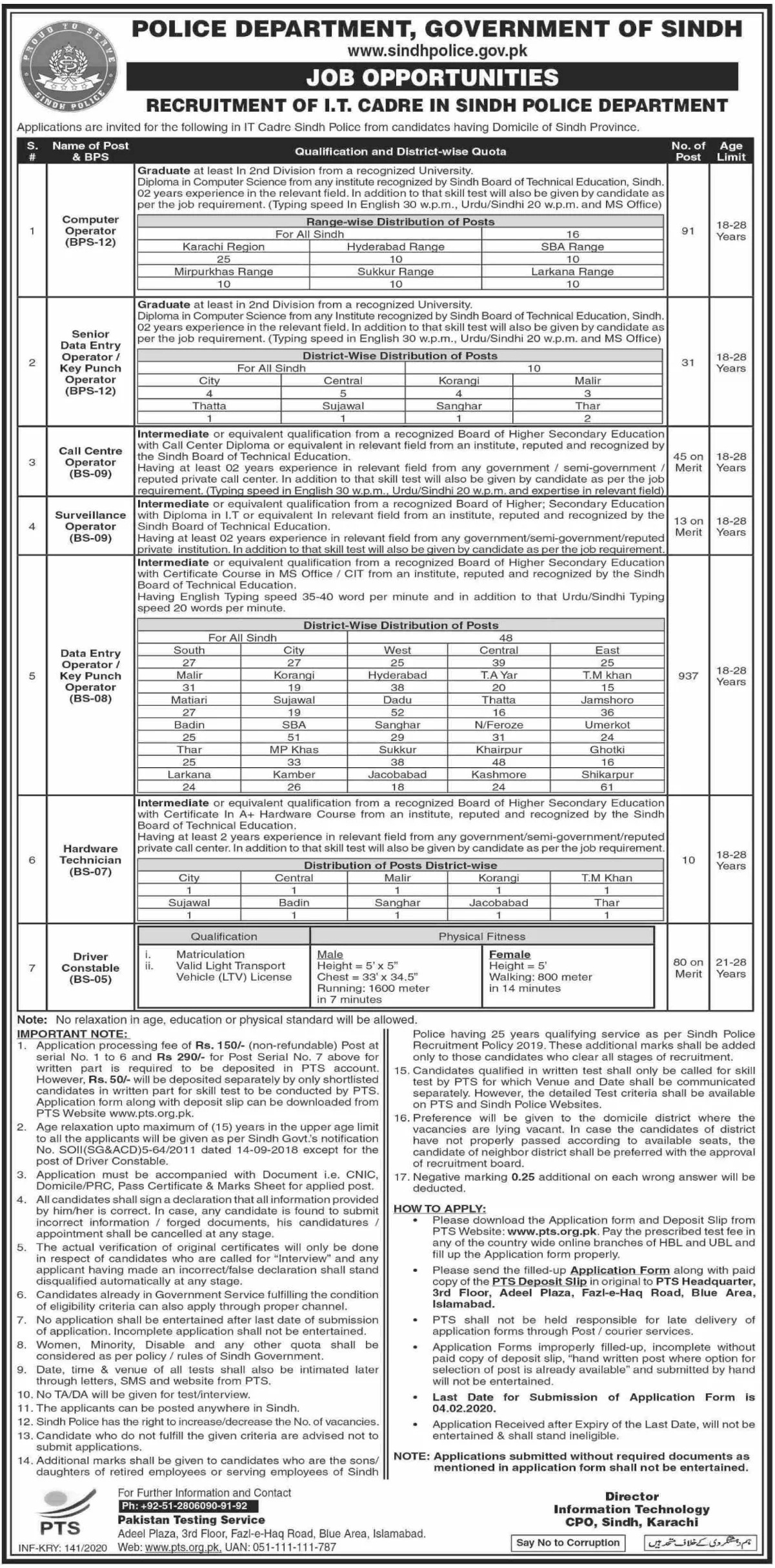 Sindh Police Department Jobs