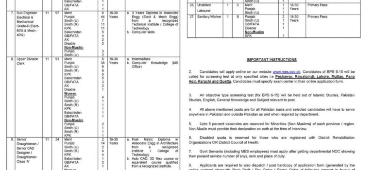 MES Result Merit List Interview Schedule BPS 6 to BPS 15