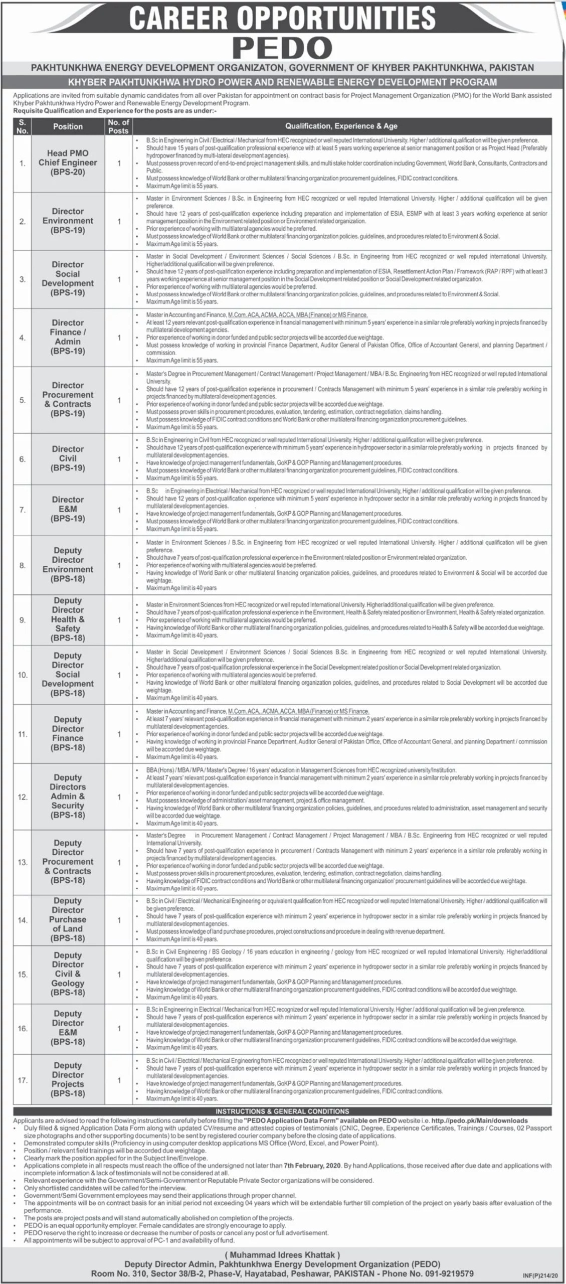 PEDO Jobs Peshawar KPK Energy Development Organization