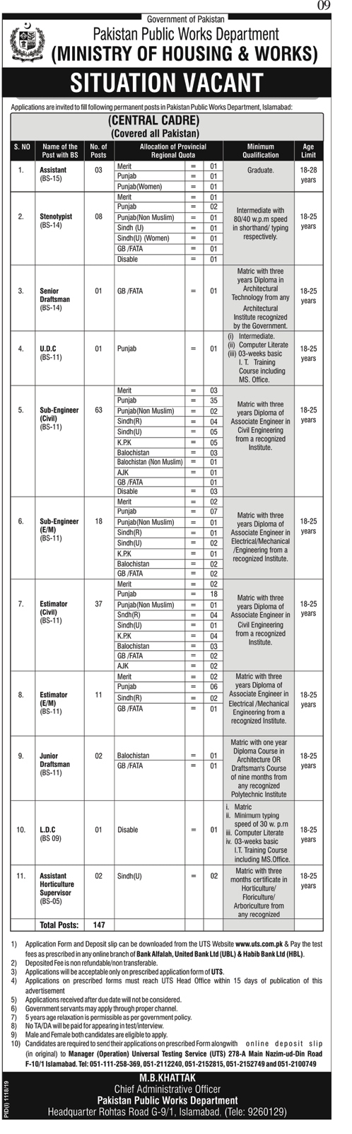 Pakistan Public Works Department PWD Jobs Merit List