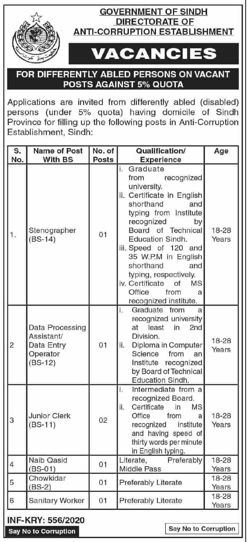 Anti Corruption Jobs Sindh Establishment Department