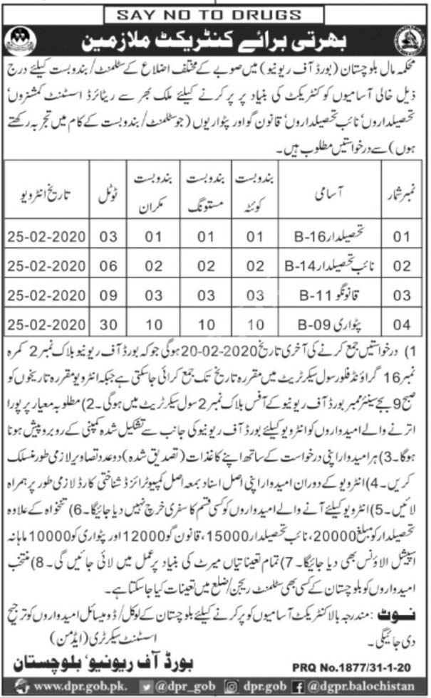 Revenue Department Balochistan Jobs