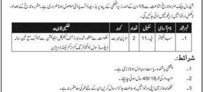 ESED AJK Jobs Elementary Secondary Education Department