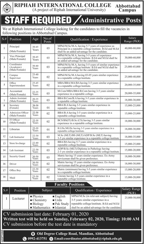 Riphah International College Abbottabad Campus Jobs Result