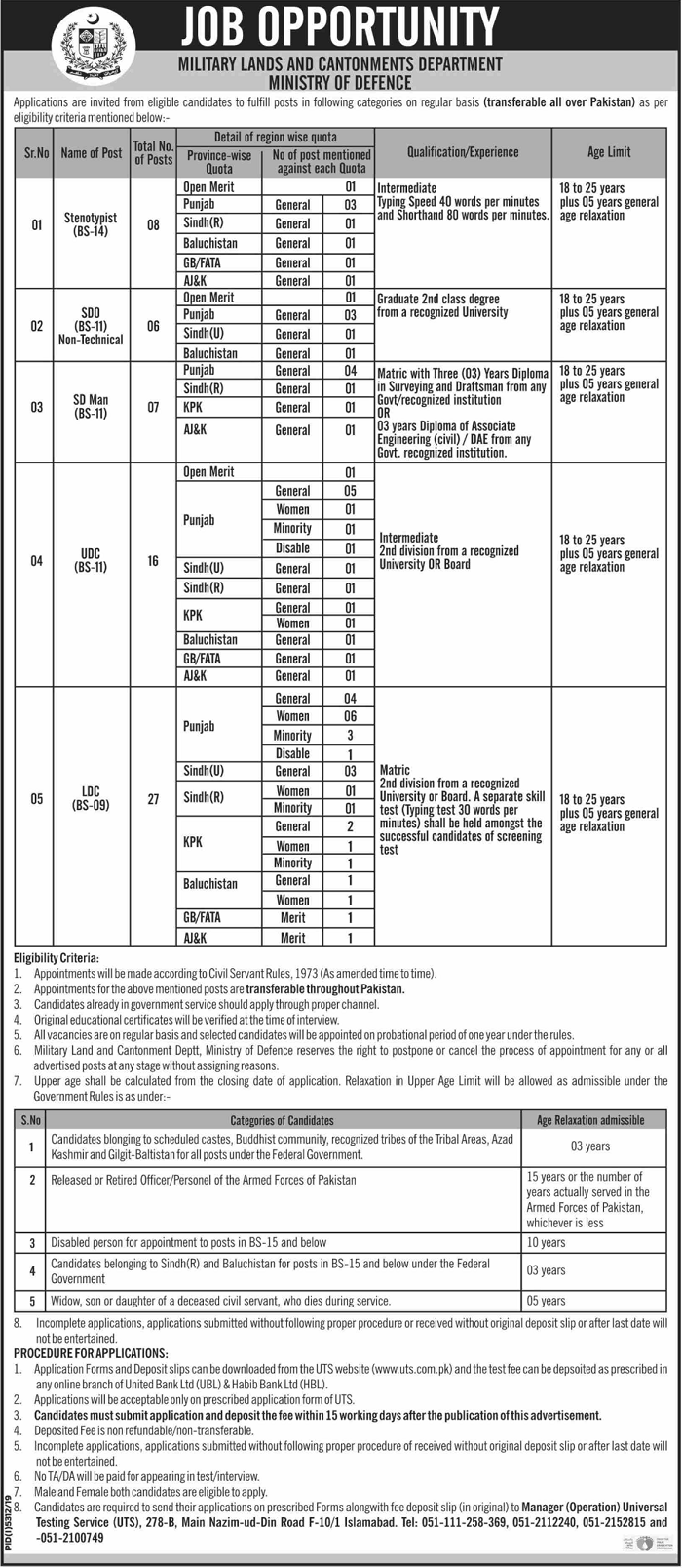 Military Lands And Cantonments Department Jobs