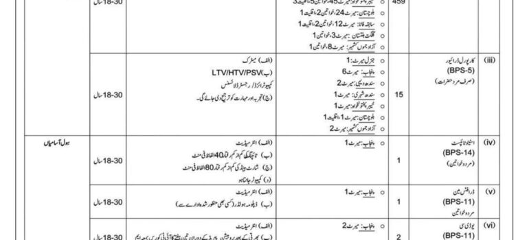 ASF Jobs 2020 Roll No Slip