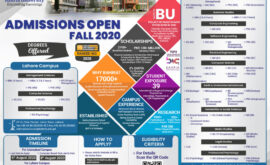 Bahria University Admissions 2020 Merit List