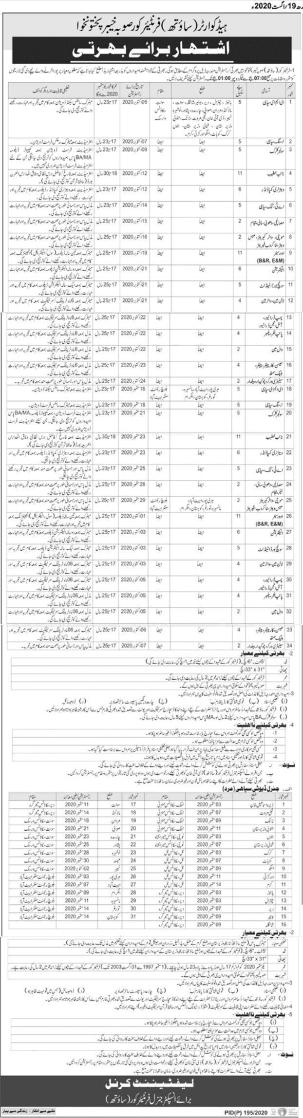 Frontier Corps South Jobs KPK