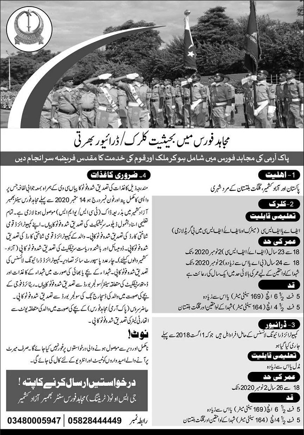 Mujahid Force Jobs 2020