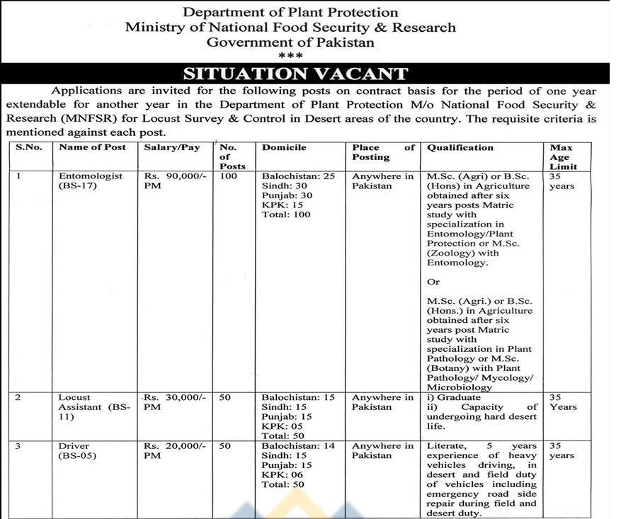 Ministry of National Food Security Research MNFSR Jobs