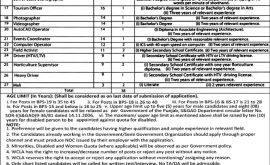 Walled City of Lahore Authority Jobs NTS Test Results