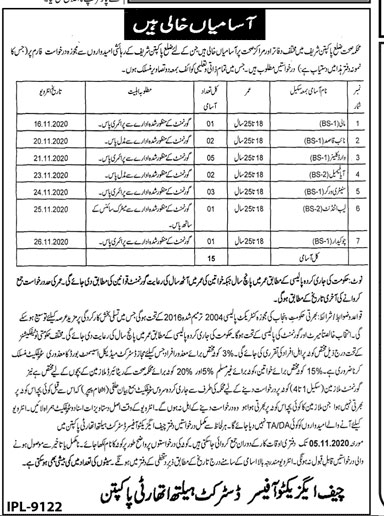 District Health Authority Pakpattan Jobs