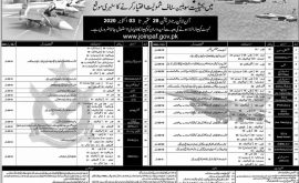 PAF Civilian Jobs 2020 Merit List