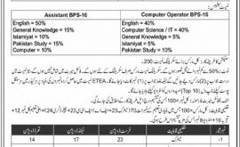 Deputy Commissioner Office Bannu Jobs