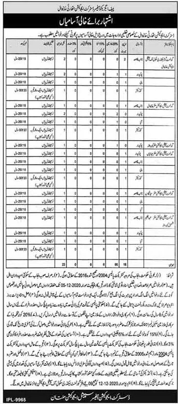 District Education Authority Khanewal Jobs