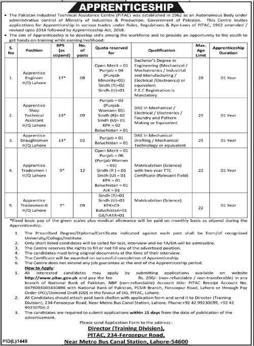 Pakistan Industrial Technical Assistance Centre PITAC Apprenticeship jobs