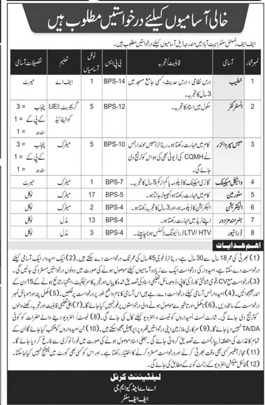 FF Regimental Center Abbottabad Jobs