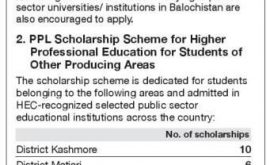 Pakistan Petroleum Limited PPL Scholarships