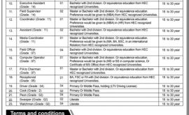 Baluchistan Fishermens Cooperative Society Jobs