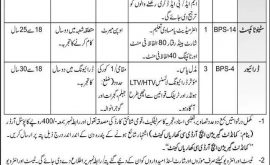 garrison-hrdc-kharian-jobs-december-2020