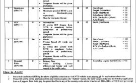 Ministry of Information Technology and Telecommunication MOITT Jobs Via NTS