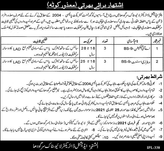 Additional Director Livestock Sargodha Jobs