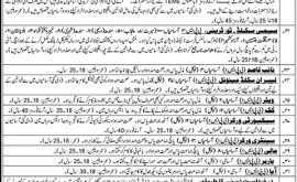 HIT Heavy Industries Taxila Jobs