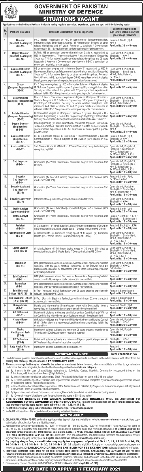 MOD Ministry of Defence Jobs Islamabad 2021