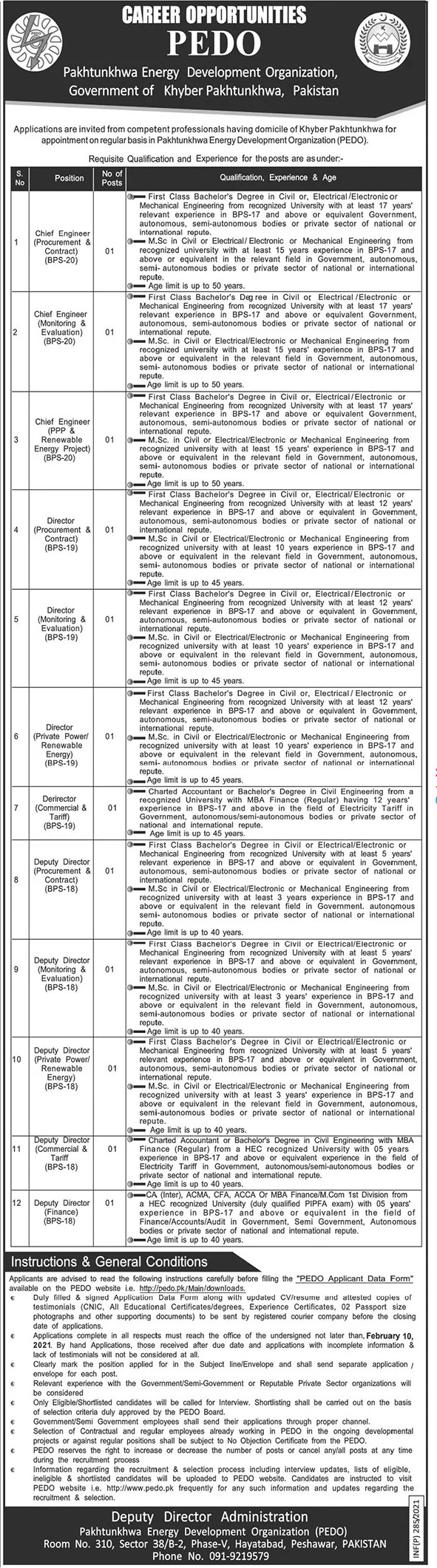 Pakhtunkhwa Energy Development Organization PEDO Jobs