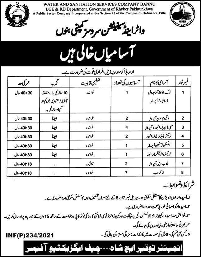 Water Sanitation Services Company WSSC Jobs Bannu