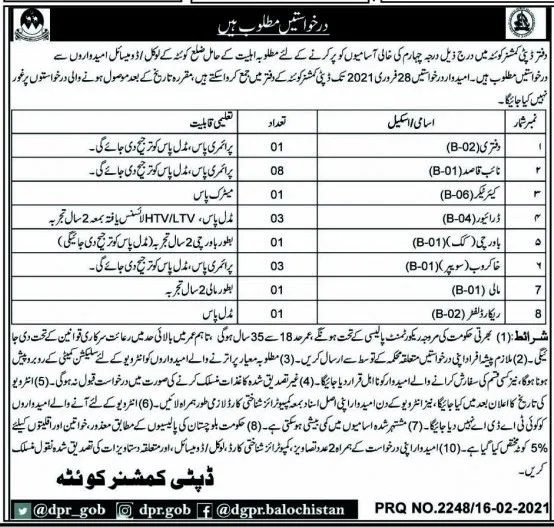 DC Deputy Commissioner Office Quetta Jobs Today Govt Jobs Quetta